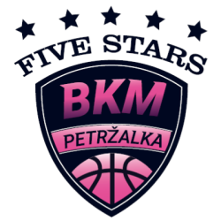 BKM Petržalka